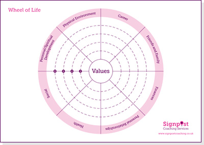 blank wheel of life template - wheel of life pdf pictures to pin on pinterest pinsdaddy